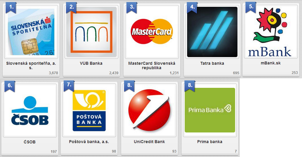 facebook sk banks talking about it