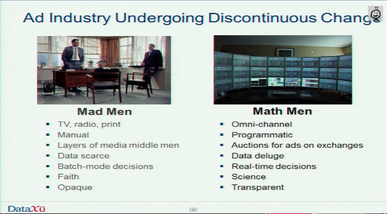 math vs mad man