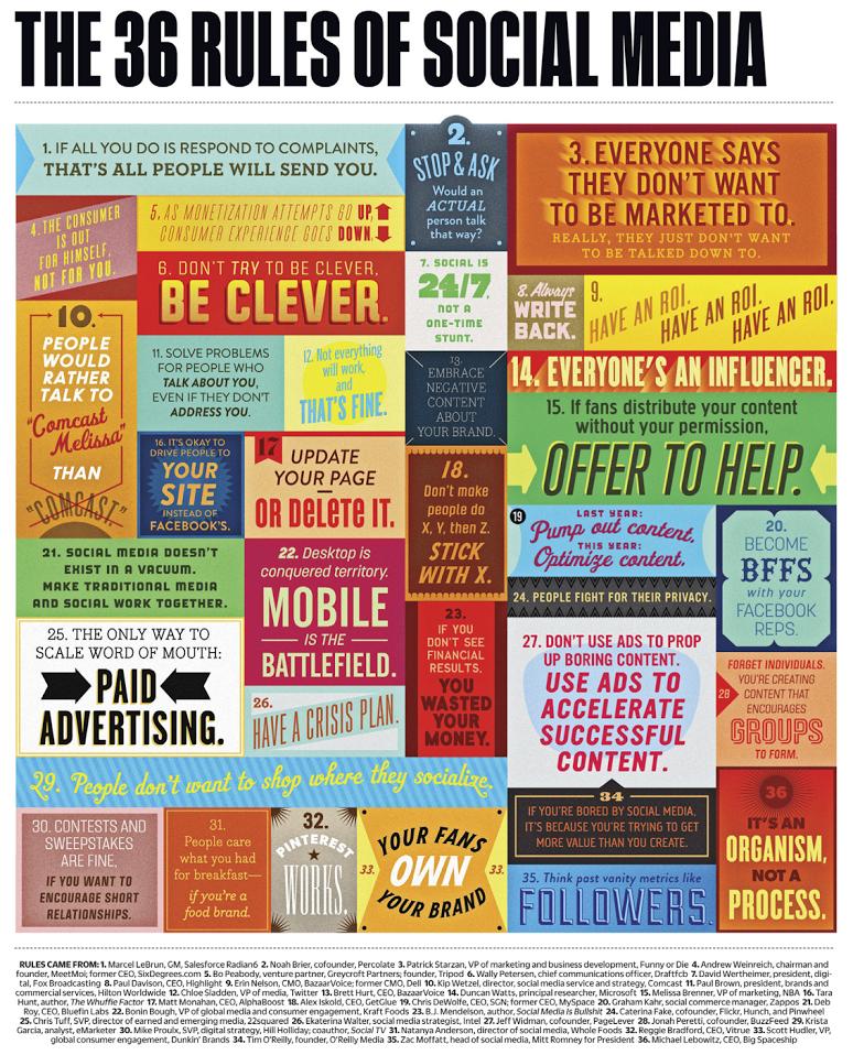 36 rules social media